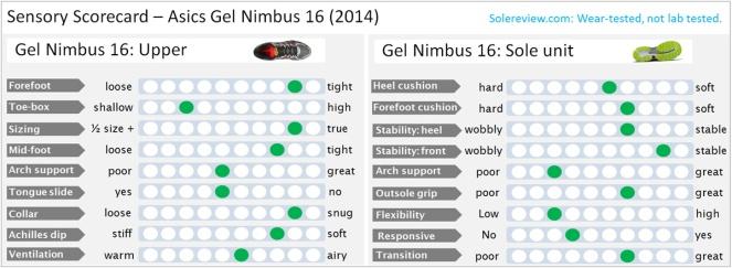 Asics Gel-Nimbus 16s